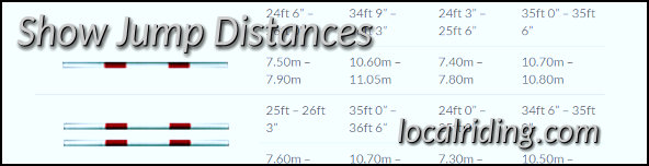 Show jump distances & stride distances